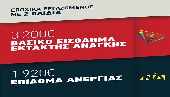Αλ. Τσίπρας: «Δεν είναι μονόδρομος η Ελλάδα της ύφεσης και της λιτότητας» - βίντεο